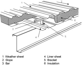 Building envelopes   Steelconstruction.info