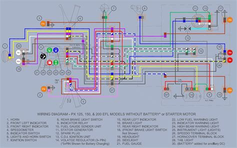 vespa px wiring loom diagram 28 wiring diagram images