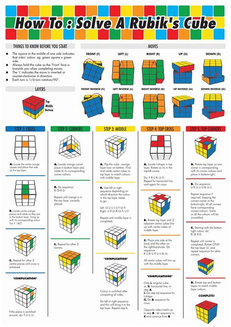 printable instructions on how to solve a rubik s cube how to solve a rubik s cube via r geek http bit ly
