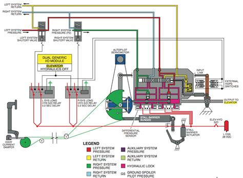 elevator electrical schematics get free image about wiring diagram