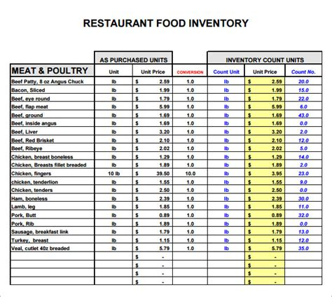 restaurant inventory spreadsheet template restaurant inventory template 7 free documents
