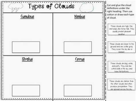 Cloud Types Worksheet by Types Of Clouds Worksheet Www Imgkid The Image Kid