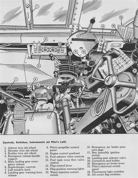 Home Interior Image northrop p 61 black widow cockpit layout