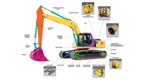 products boom excavator in delhi