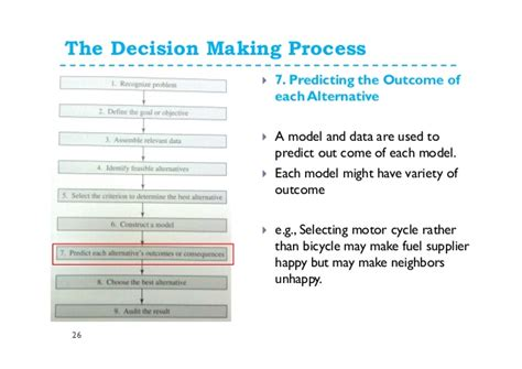 the seven decisions 7 steps decision making process www pixshark com images galleries with a bite