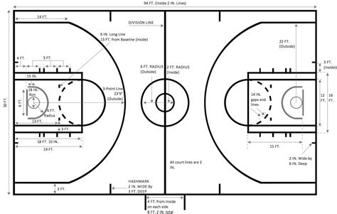 basketball key template basketball solution conceptdraw