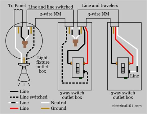 circuit 3way switch wiring diagram nm2 light 2 wire for