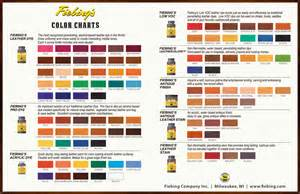 fiebings leather dye colors color charts dyes stains antiques shop for leather