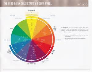 goldwell color wheel pin goldwell colour wheel on