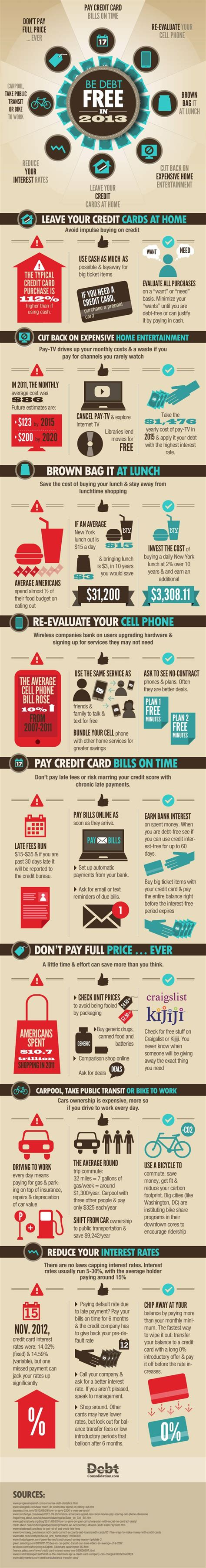 debt    finances shopping