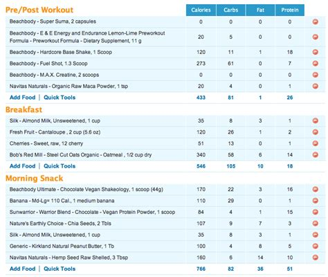body beast build review and results team right now