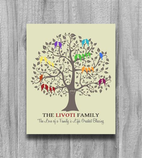 printable family tree gift grandparents gift personalized family tree by