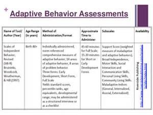 Basc Sample Report Assessment Of Adaptive Behavior In Special Education