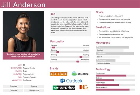 customer persona template how to define your target audience