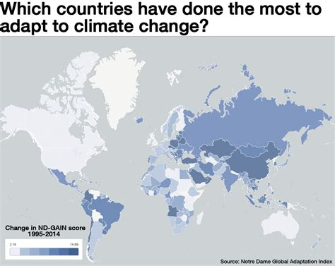 how the world map has changed which countries done the most to adapt to climate