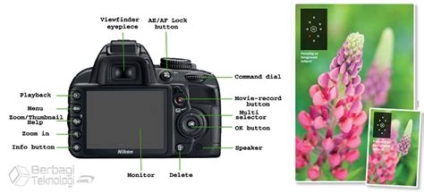 Kamera Canon Dslr Malaysia begini cara setting kamera dslr yang benar berbagi teknologi