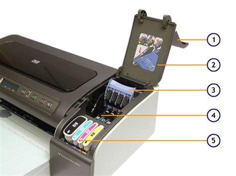 printable area hp printer hp business inkjet 2800 printer series setting up the