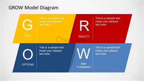 grow coaching template 6427 01 grow model diagram 2 slidemodel