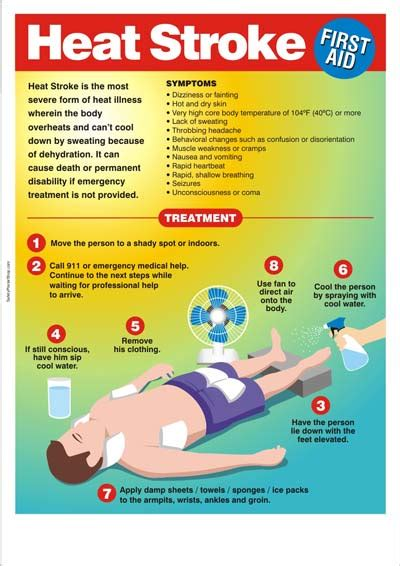 heat stroke heat exhaustion identify treat and prevent an annapolis urgent care spotlight