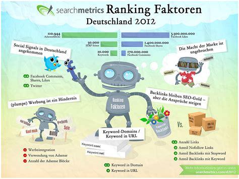 seo deutschland die ranking faktoren 2012 f 252 r deutschland
