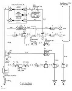 wiring diagram 2003 toyota tacoma get free image about wiring diagram