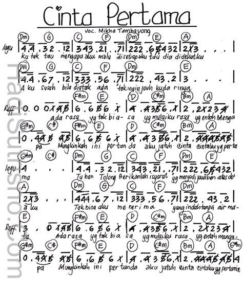 lagu terima kasih guruku lirik acord partitur chord lagu episod cinta not angka afgan terima kasih
