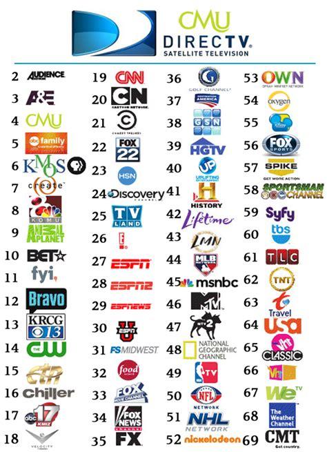 tv channel tv channels