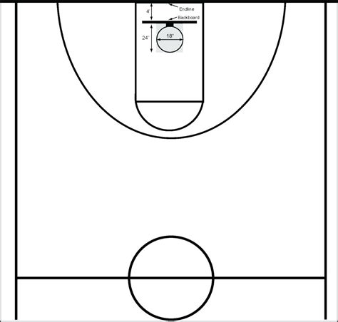 Diagram Basketball Court Diagram Coaches Printable Drawing Basketball Plays Template