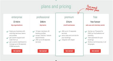 pricing table design pattern pricing table design pattern exle at ga youcanbook me
