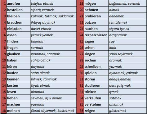 Ingilizce Pattern Ne Demek | levn ingilizce ne demek aylar ve bur t ingilizcede 5