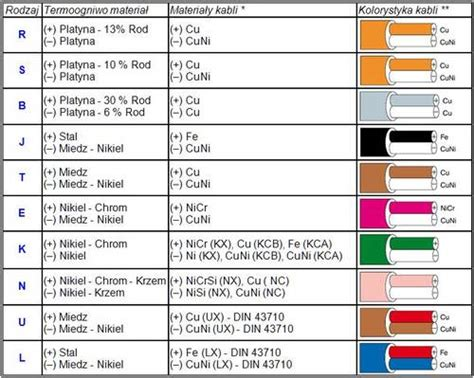 midi cable wiring diagram midi controller cable wiring
