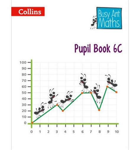 pupil book 3a busy busy ant maths pupil book 6c jeanette a mumford 9780007568383