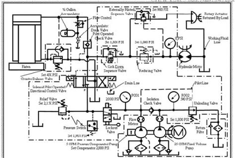 Chapter 71 Brake System Fundamentals Worksheet Answers Electrical Logic Diagrams Electrical Free Engine Image