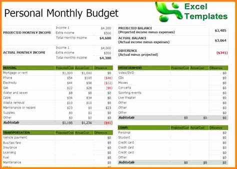 10 Projected Budget Template Excel Exceltemplates Exceltemplates Projected Expenses Template