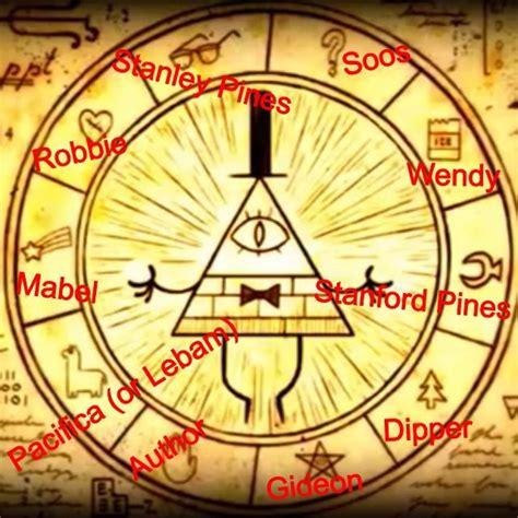 gravity falls bill cipher wheel bill cipher wheel completed gravity falls pinterest