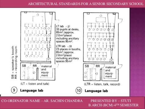 design guidelines for developing class libraries architectural standards