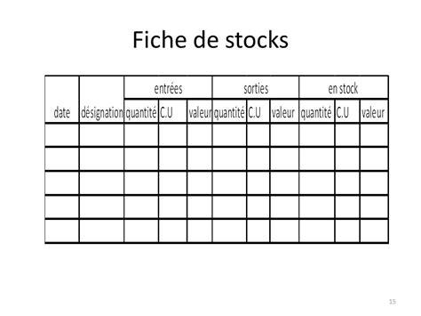 Fiches De Stocks Modèles Simples pr 233 sentation du cours les stocks ppt