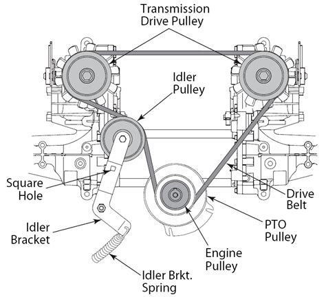 cub cadet drive belt diagram white zero turn mower parts newhairstylesformen2014