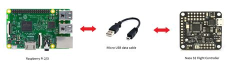28 usb transfer cable wiring diagram 188 166 216 143