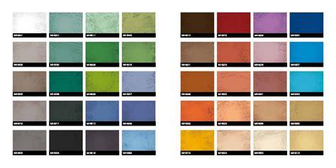 colori per interni mobili lavelli cartella colori pareti interne