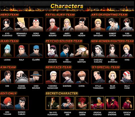 kof 12 apk stick android the king of fighters 97 android apk datos mega