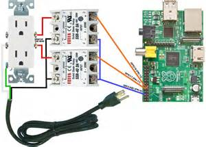 using the raspberry pi to ac electric power technotes