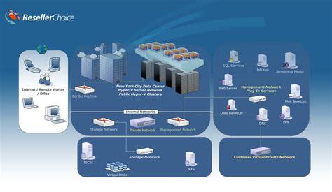 and light server hosting cloud server cloud hosting