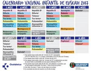 Calendario De Vacunas Vacunas Programa De Salud Infantil C S De Olaguibel