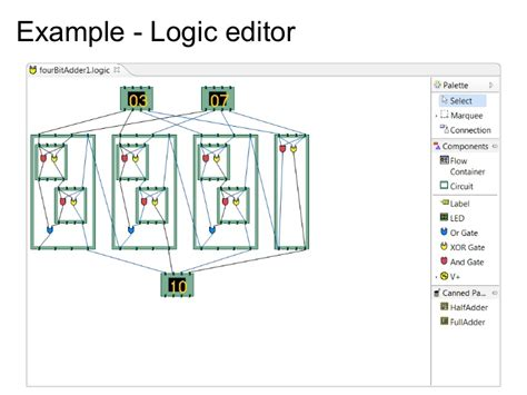 layout manager draw2d graphical editing framework gef 101