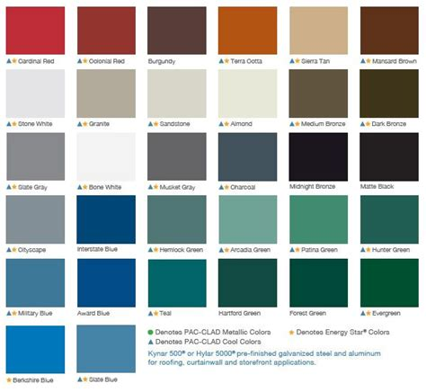 roof color standing seam metal roof color chart house stuff metal