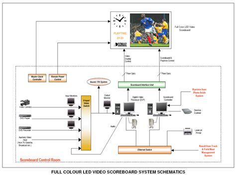 home theater wiring diagrams 28 images supratim sanyal