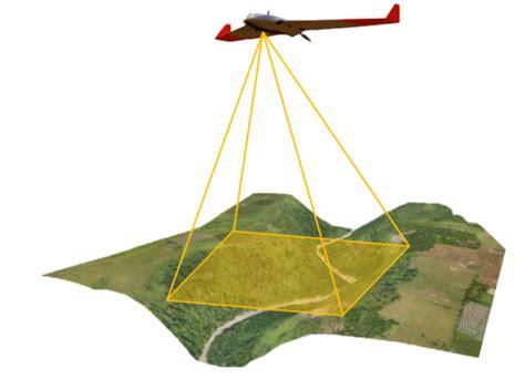 Drone Pemetaan pemetaan
