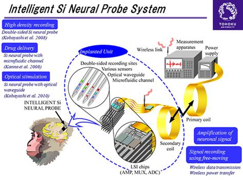 integrated circuit research and development integrated circuit research and development 28 images pnnl s e custom digital integrated