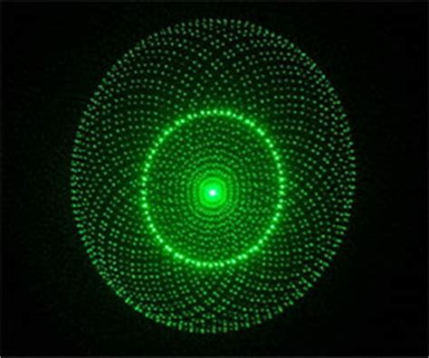 Circular Pattern Thesaurus | laser diffraction patterns 1000 free patterns